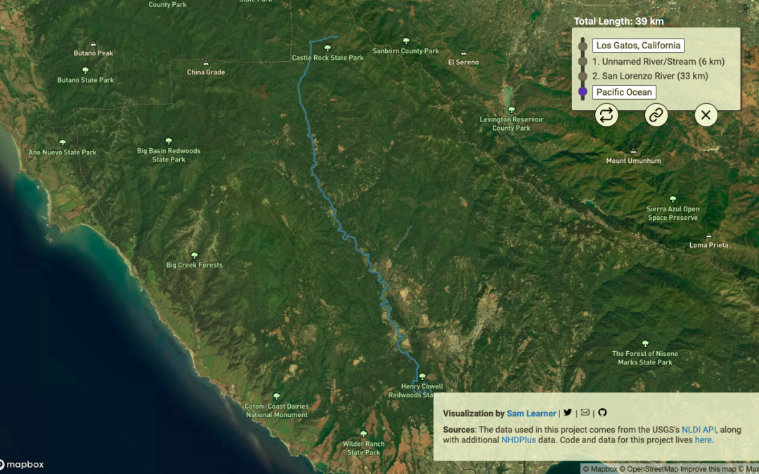 Cruise the Entire San Lorenzo River!