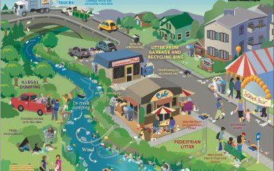 Success in Reducing Trash and Litter to Santa Cruz Waterways